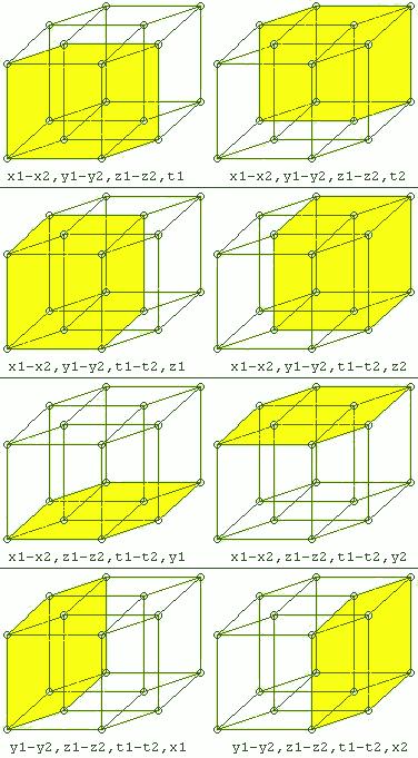 WUERFEL6 Verheftungen des Tesseraktes zum 4-Torus.png