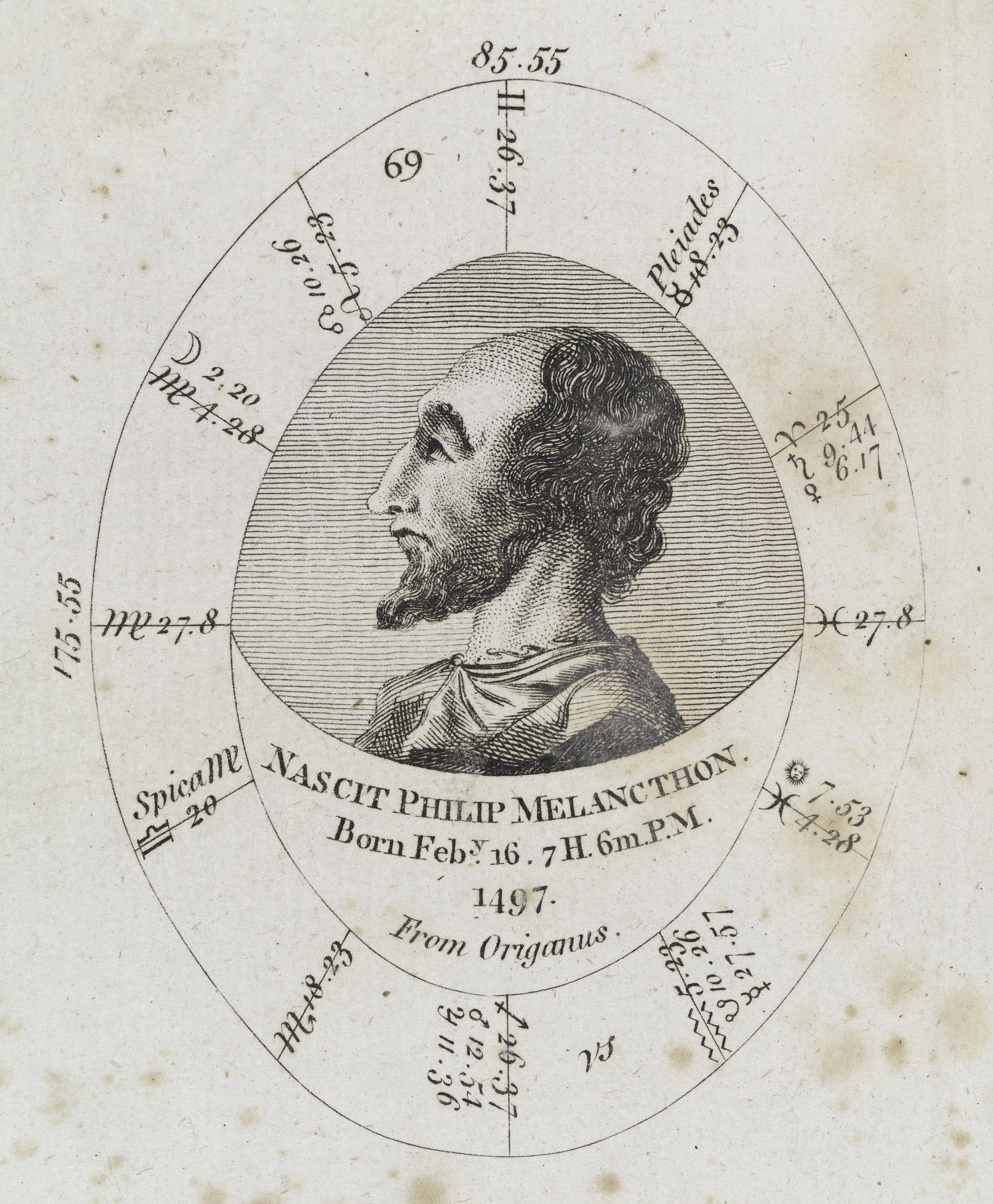 Astrological Birth Chart: Astrological birth chart for Philip Melancthon Wellcome ,Chart
