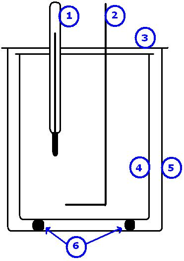 upload.wikimedia.org_wikipedia_commons_5_54_calorimeter.jpg