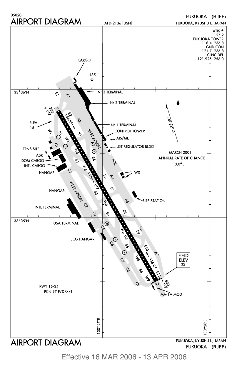 file fuk airport diagram png wikimedia commons : airport diagram - findchart.co