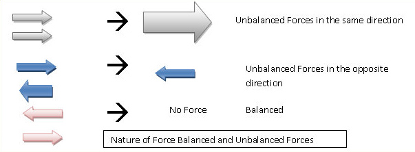 File:Force Diagram.jpg - Wikimedia Commons