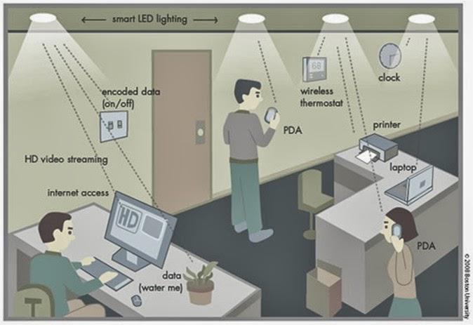 Li-Fi — Википедия