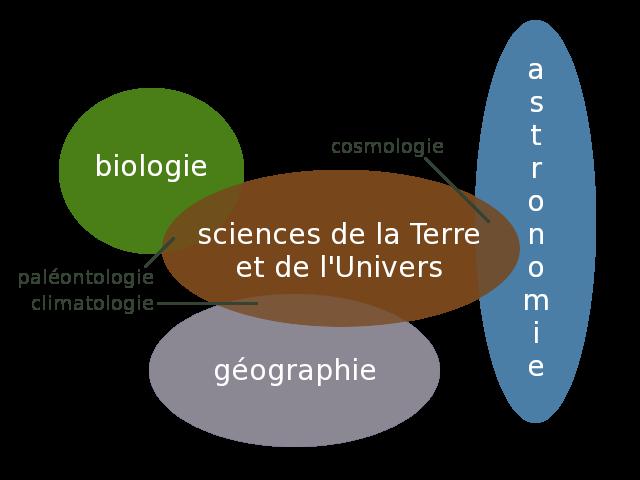 File:portail sciences de la terre