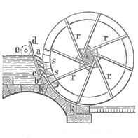 Wasserrad mittelschlaechtig meyers.png