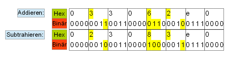 Video Kurs binäre Optionen herunterladen