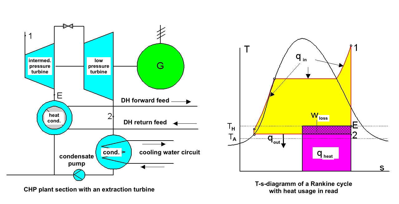 Filechp Principle And T S Diagram Wikimedia Commons Open Parallel Circuit