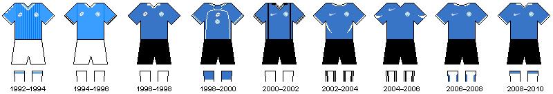 38245c60629 Eesti jalgpallikoondise mänguvormid