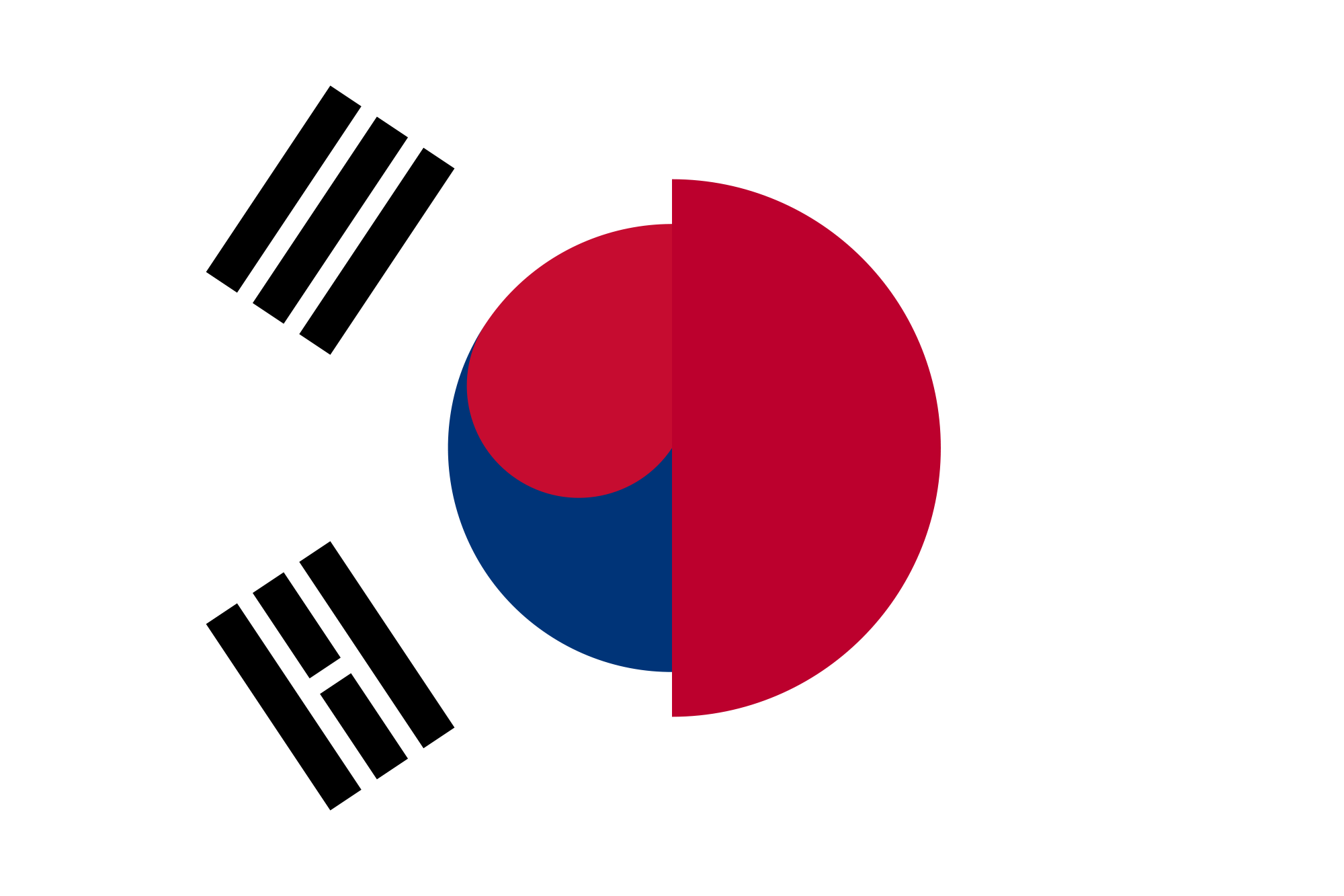 FileFlag Of Japan And South Koreapng Wikimedia Commons