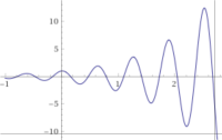 An example curve of etcos(10t) that is added together with similar curves to form a Laplace Transform.
