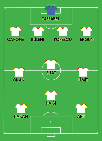 File:Gs-17052000-lineup.png - Wikimedia Commons