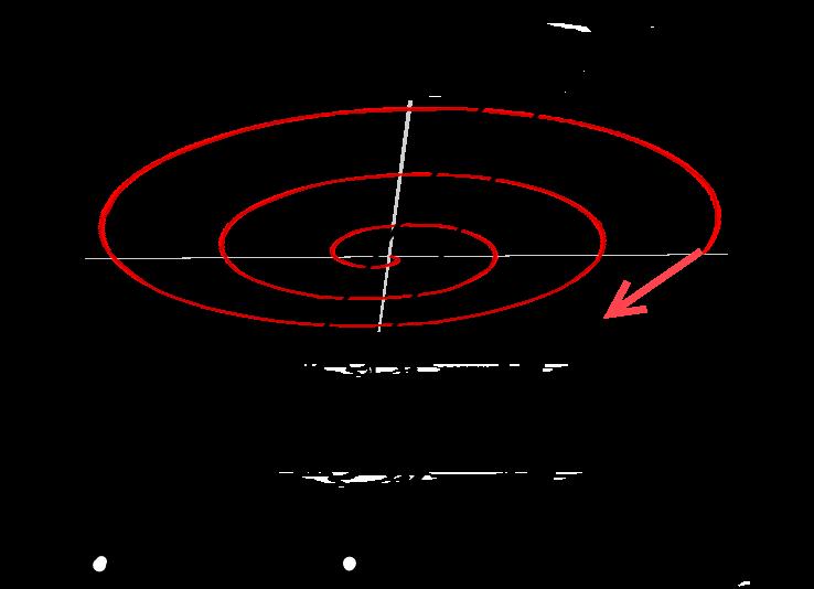 file schema ciclotronului png