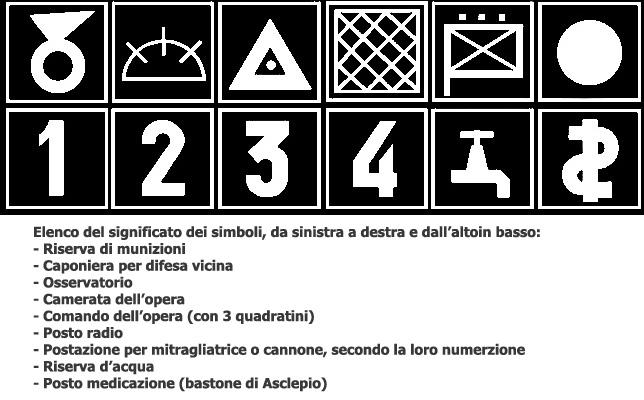 File tabella simboli wikipedia for Legenda simboli elettrici