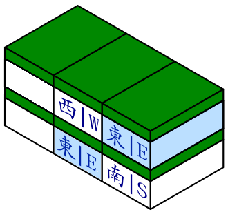 While drawing the 13th piece to complete the initial hand, the dealer (E) will typically also draw a 14th piece (both highlighted in blue) to initiate the game. Three player version of mahjong diagram.png