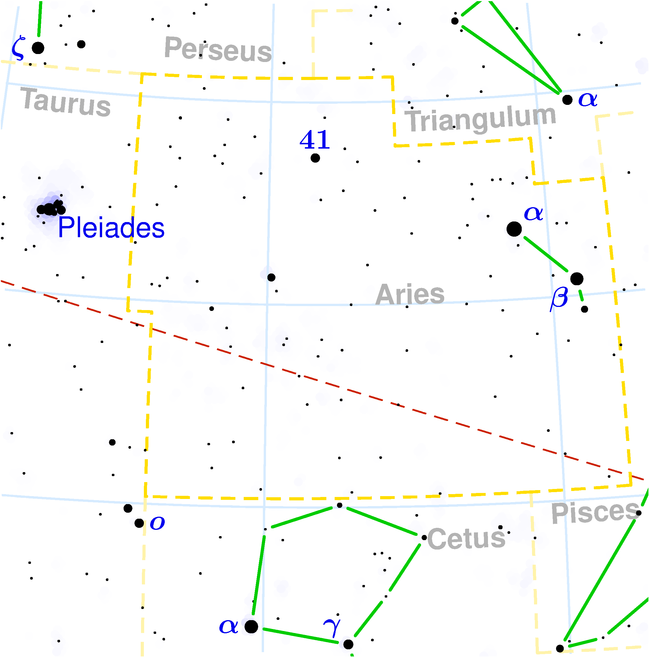 the Constellation Aries