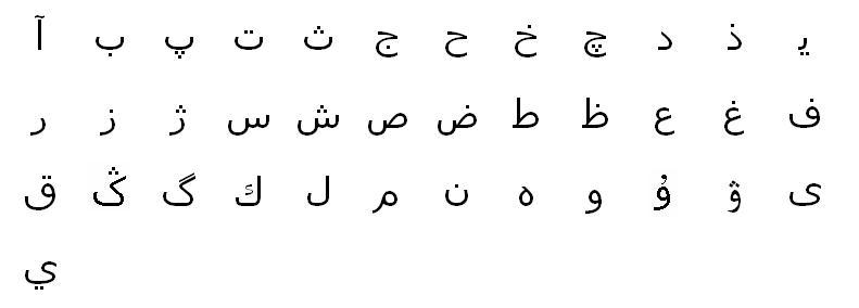 filebashkir arabic alphabetjpg