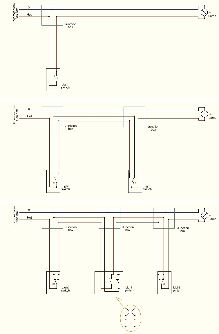 basic light wiring diagram file:basic wiring diagrams of the light switches.jpg ... basic trailer light wiring diagram