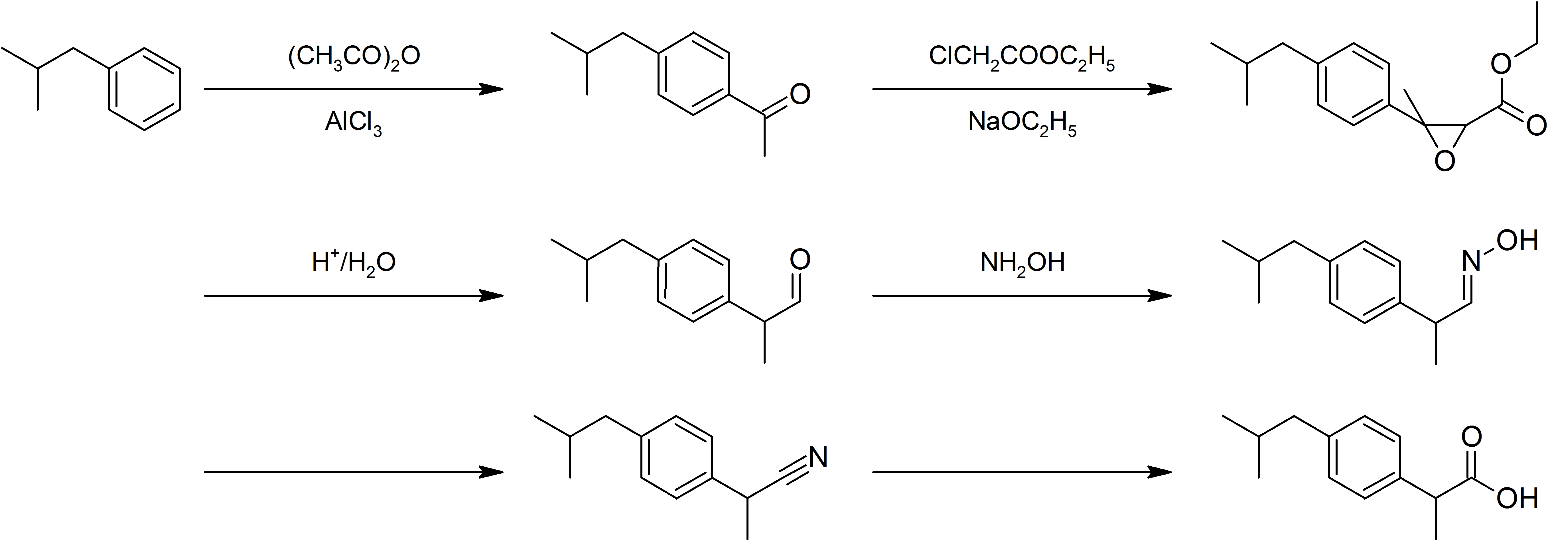 File:Boots synthesis of ibuprofen.png - Wikimedia Commons
