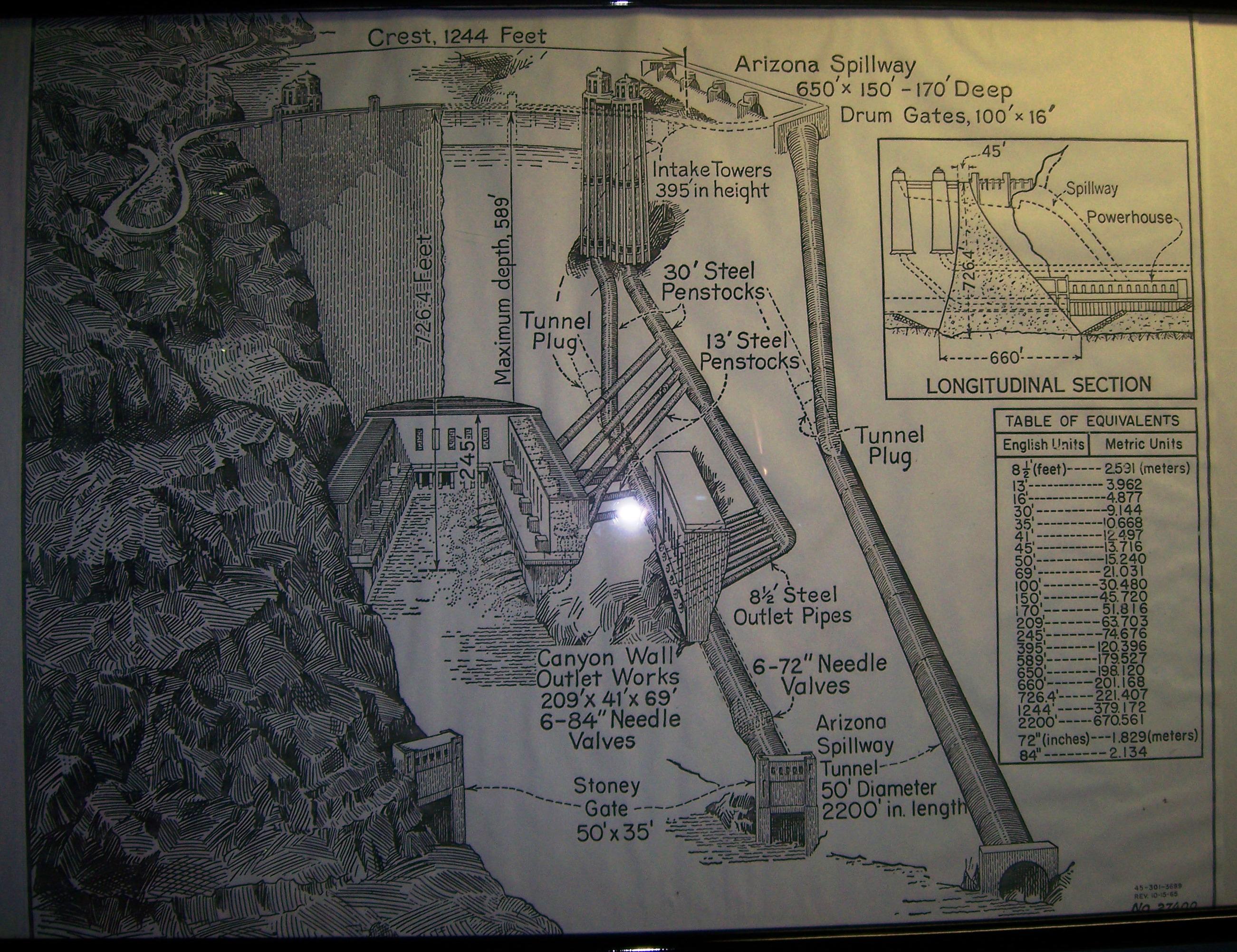 file:hoover dam diagram jpg