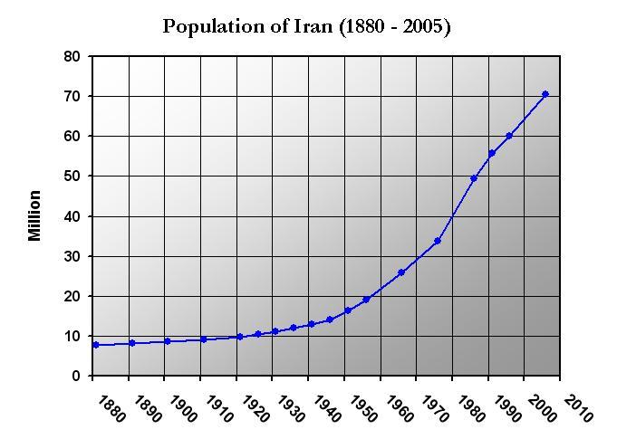 Pagherà le bollette Khomeini?