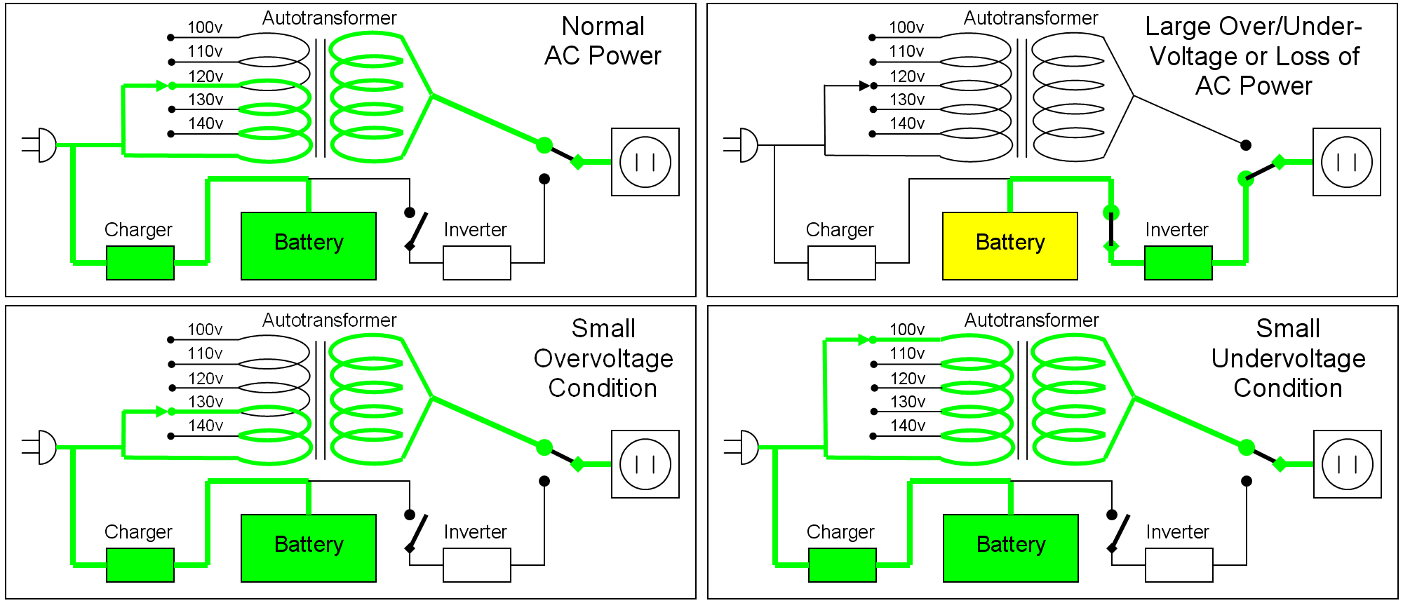 Circuit Diagram Interactive
