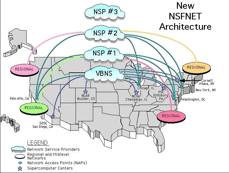 Network access point wikipedia ccuart Image collections
