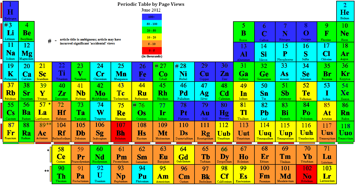 Fileperiodic table by page viewsg wikimedia commons fileperiodic table by page viewsg urtaz Images