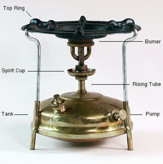 Butterfly 2412 Kerosene Stove Review Musings From The
