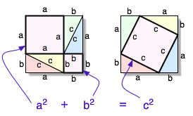 ÀÒ¾:Pythagorean_proof.png