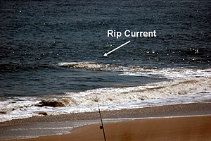 Disruption in the line of a breaking wave makes a rip current visible. Ripcurrent viewed sideway.jpg