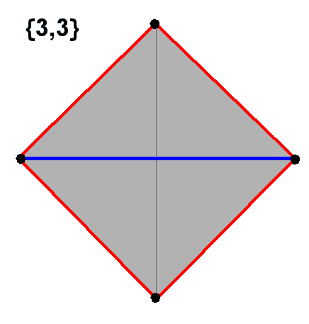 3-simplex3