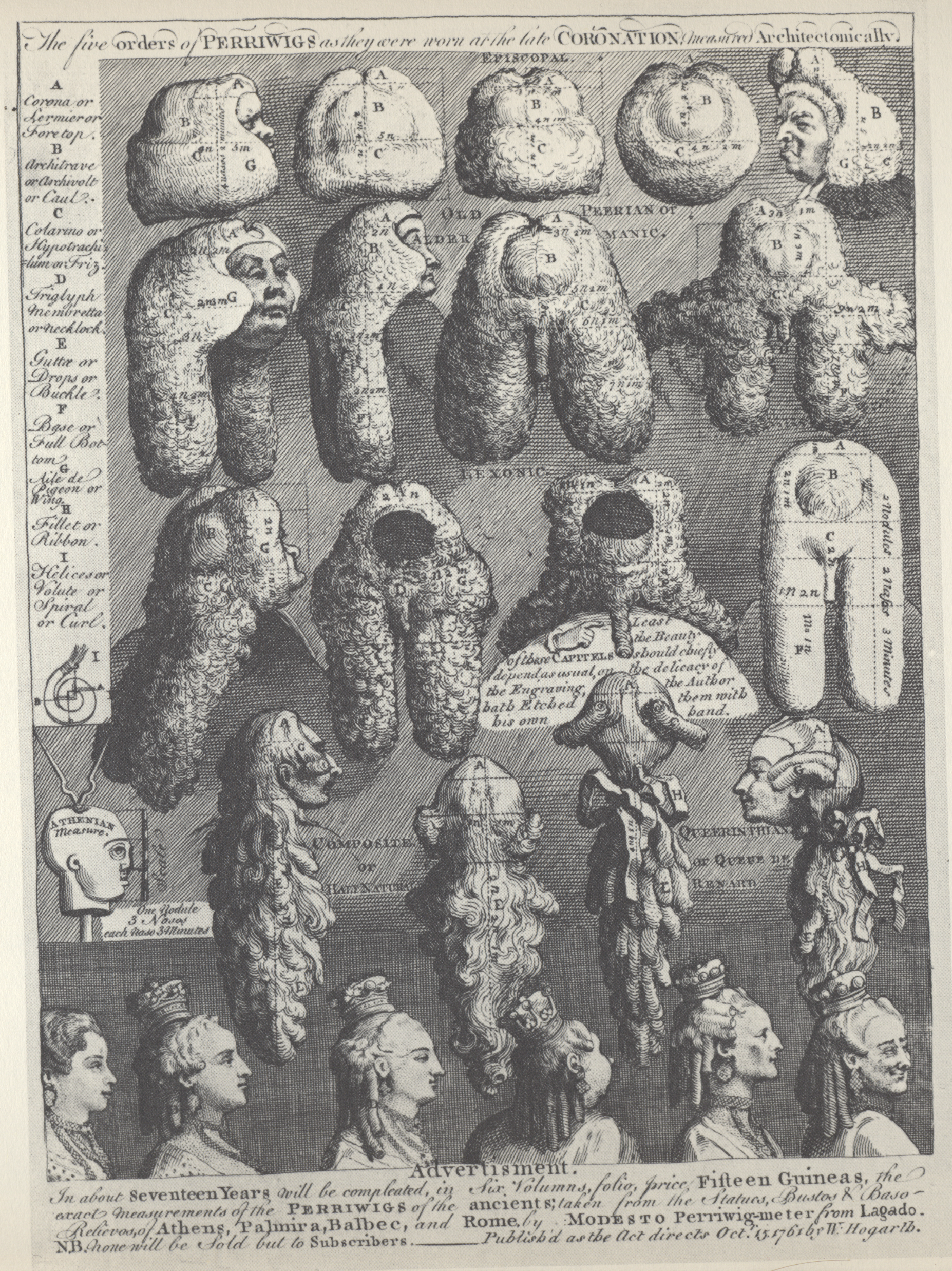 Pet redov lasulj na grafiki iz leta 1761. Vir: Wikipedia.