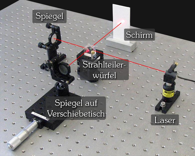 Michelson interferometer u wikipedia