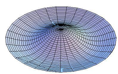 数学物理中的一类重要函数——贝塞尔函数(From Wikipedia)