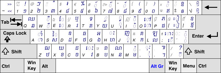 Khmer limon keyboard layout