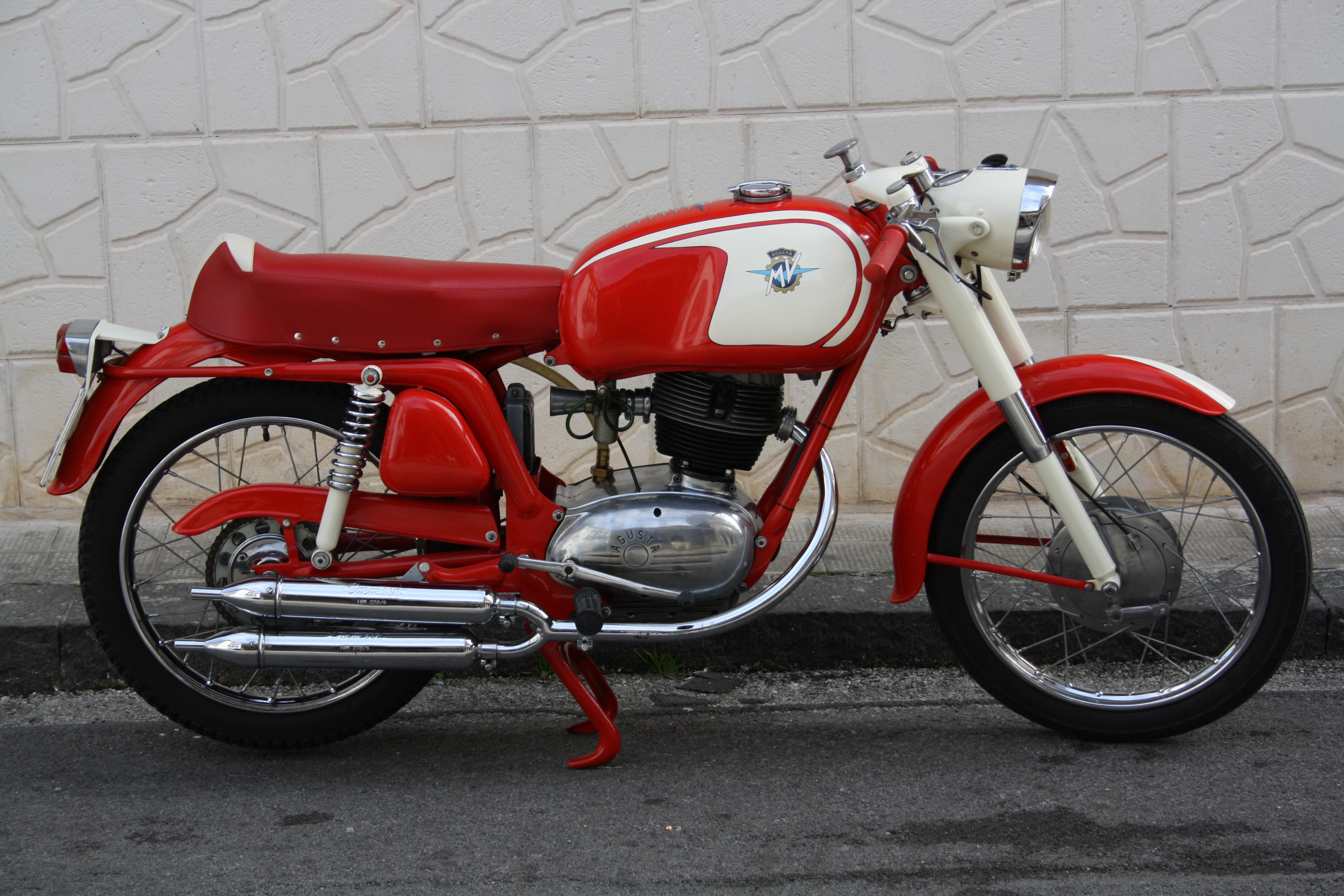 Ducati Gte