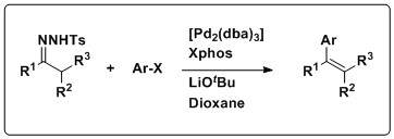 A Pd-catalyzed reaction between N-tosylhydrazones and aryl halides to yield di- and trisubstituted alkenes.