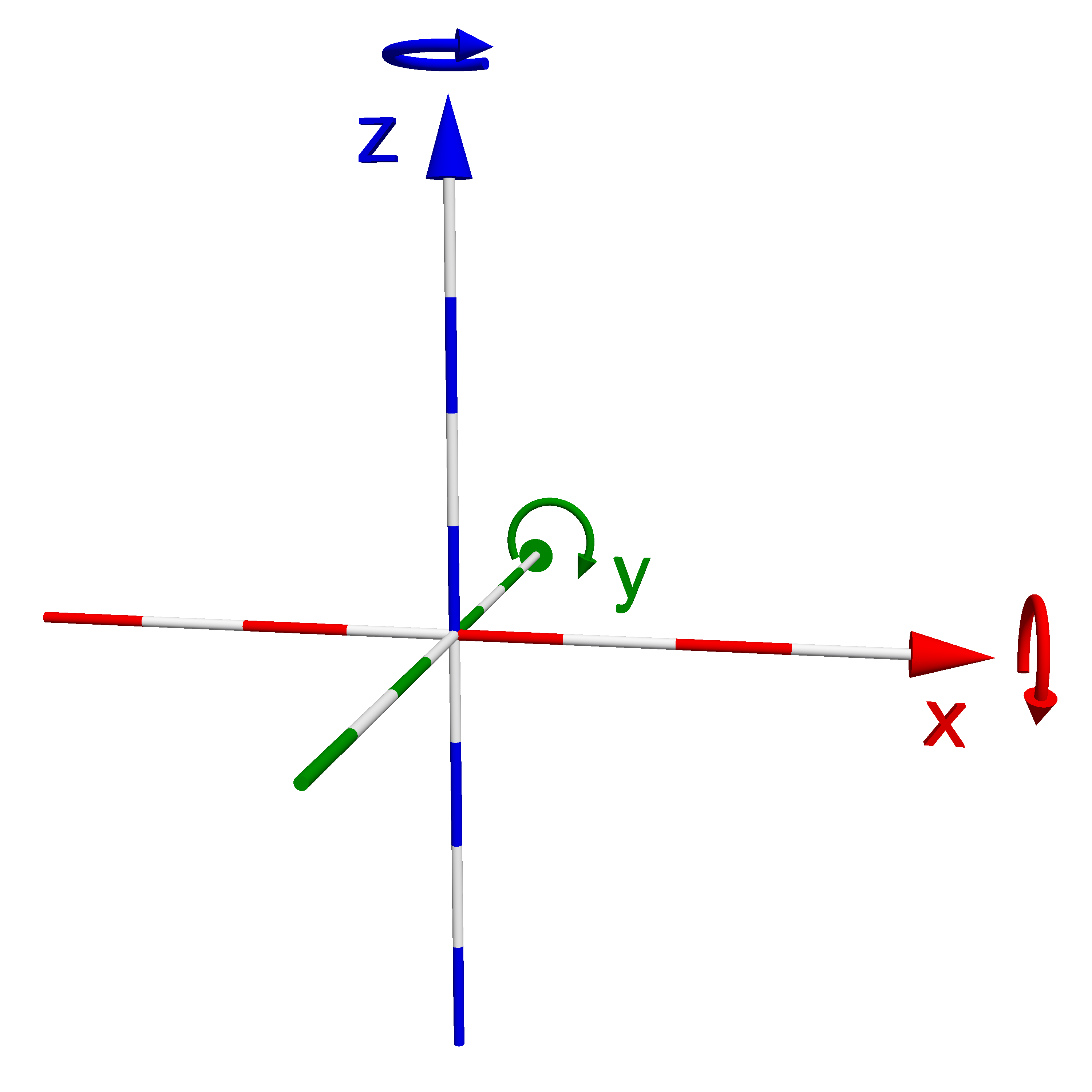 What is a coordinate system