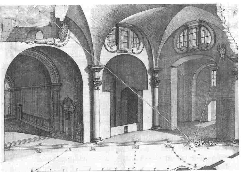 Illustration du principe de fonctionnement du méridien de la basilique Santa Maria degli Angeli, Rome.