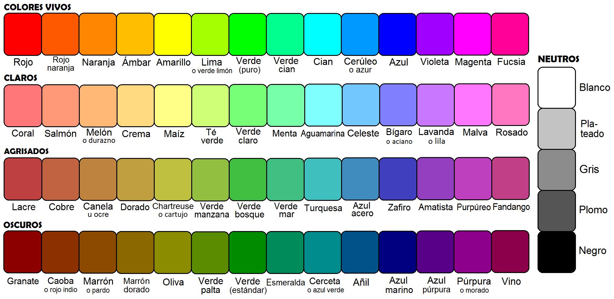 Como Hacer Color Cobre A La Hora De Instalar Los Marcos Que Te - Como-obtener-el-color-marron