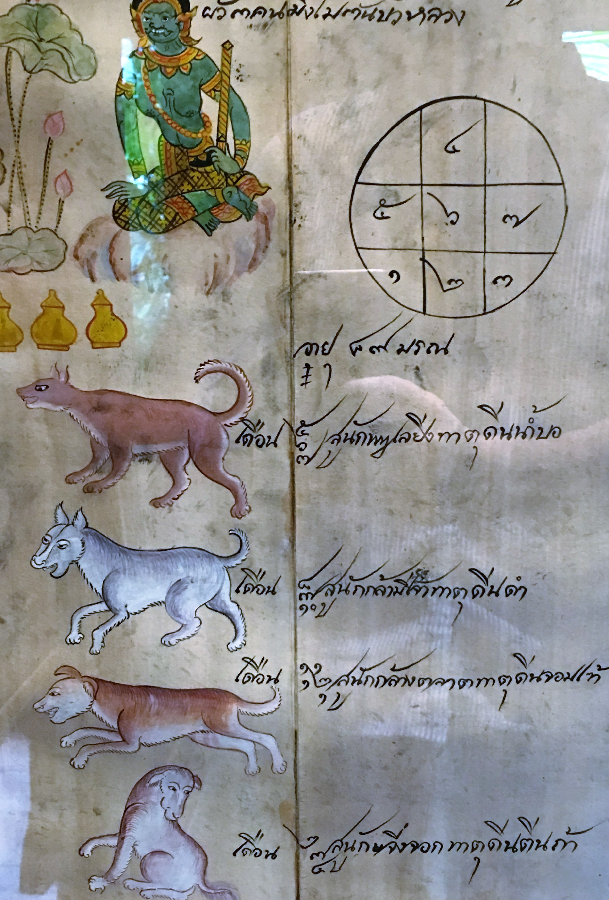 Astrology House Chart: Thai chinese astrology chart Jim Thompson Museum IMG 7230.jpg ,Chart