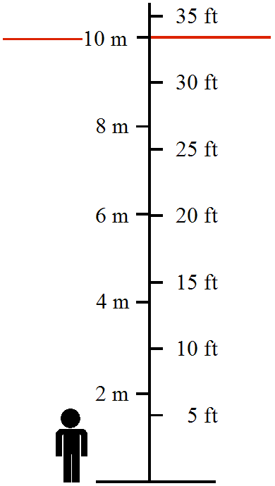 Tsunami size scale 26Dec2004.png