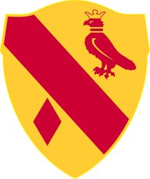 19th Field Artillery Regiment US military unit