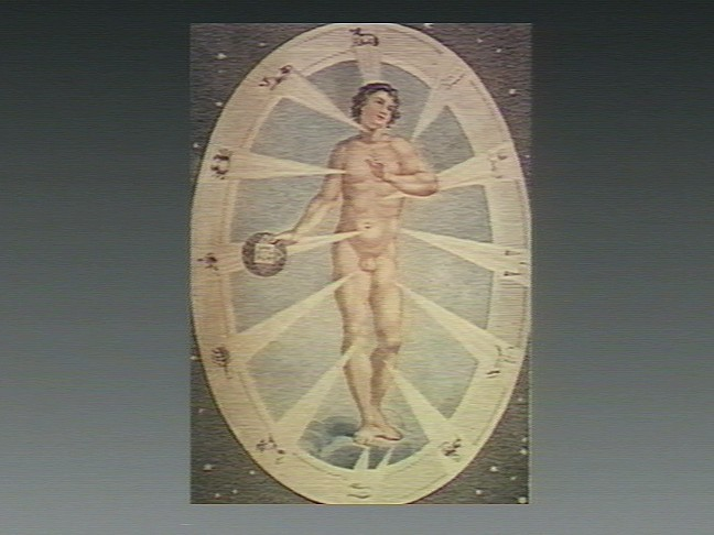 Full Zodiac Chart Calculator: Astrology; an astrological chart of a man with the signs of ,Chart