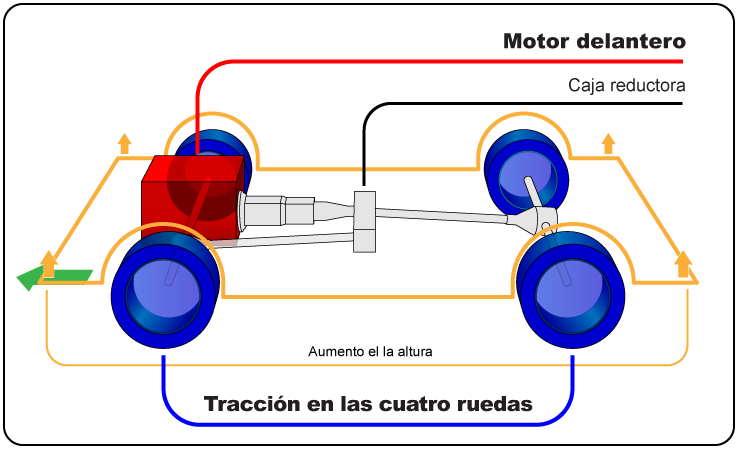 Automotive diagrams 02 Sp