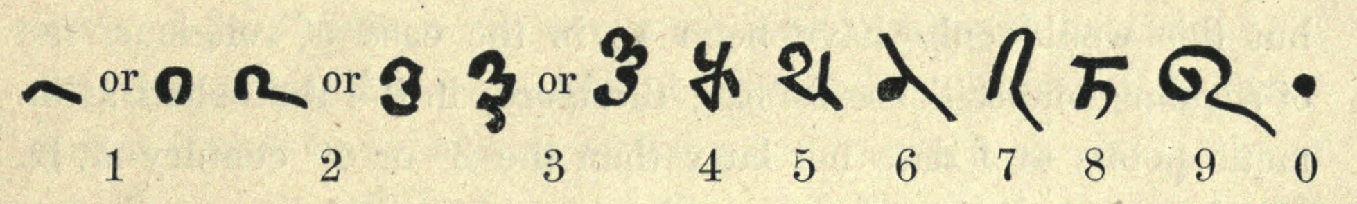 Bakhshali numerals, from an 1887 work by Hoernlé.