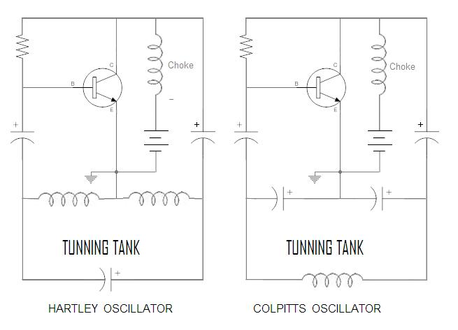 Comparison between Hartley and Colpitts oscillator.JPJ.jpg