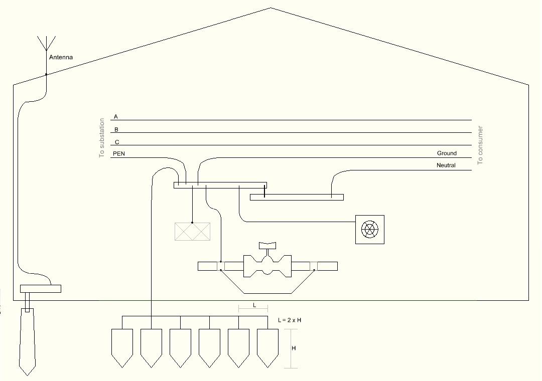 3х фазный счетчик схема узо