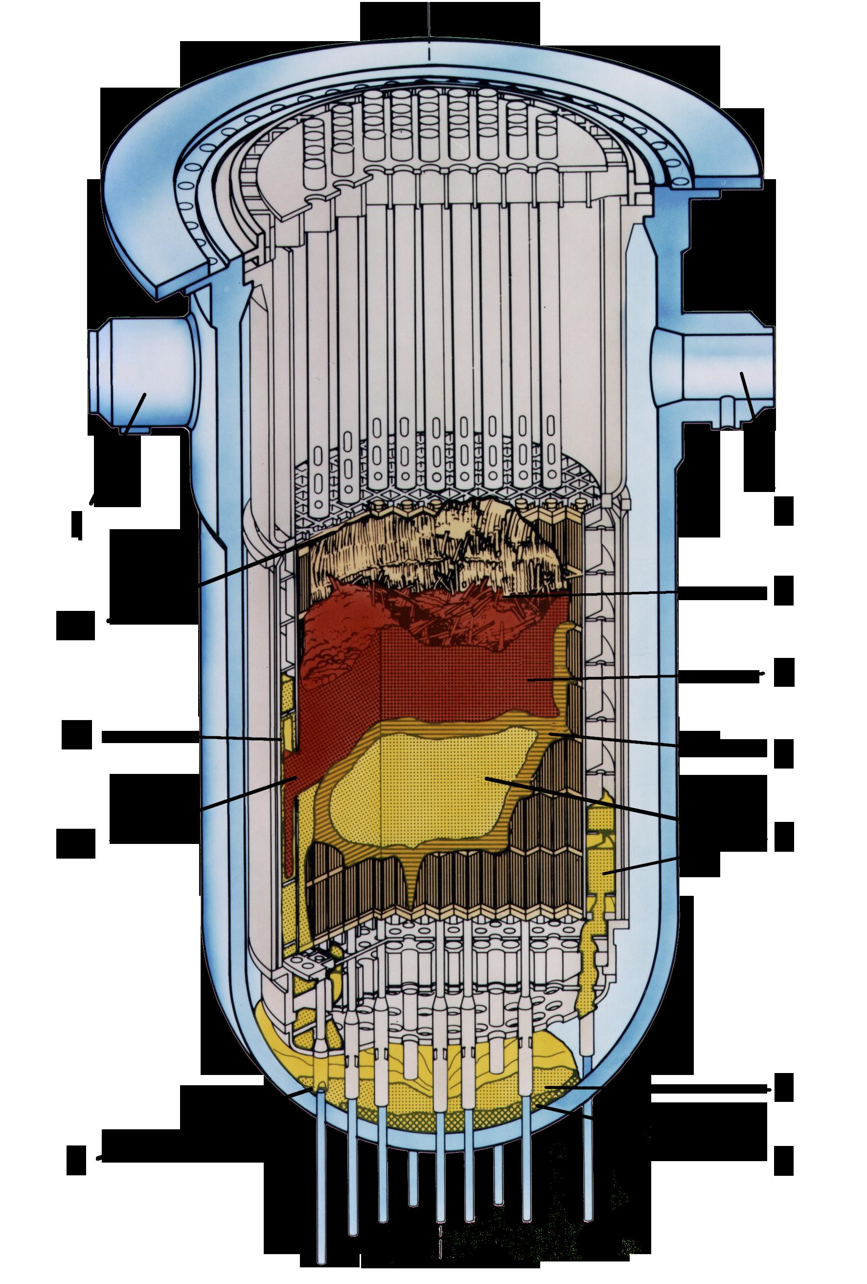 Corium (nuclear reactor) - Wikipedia
