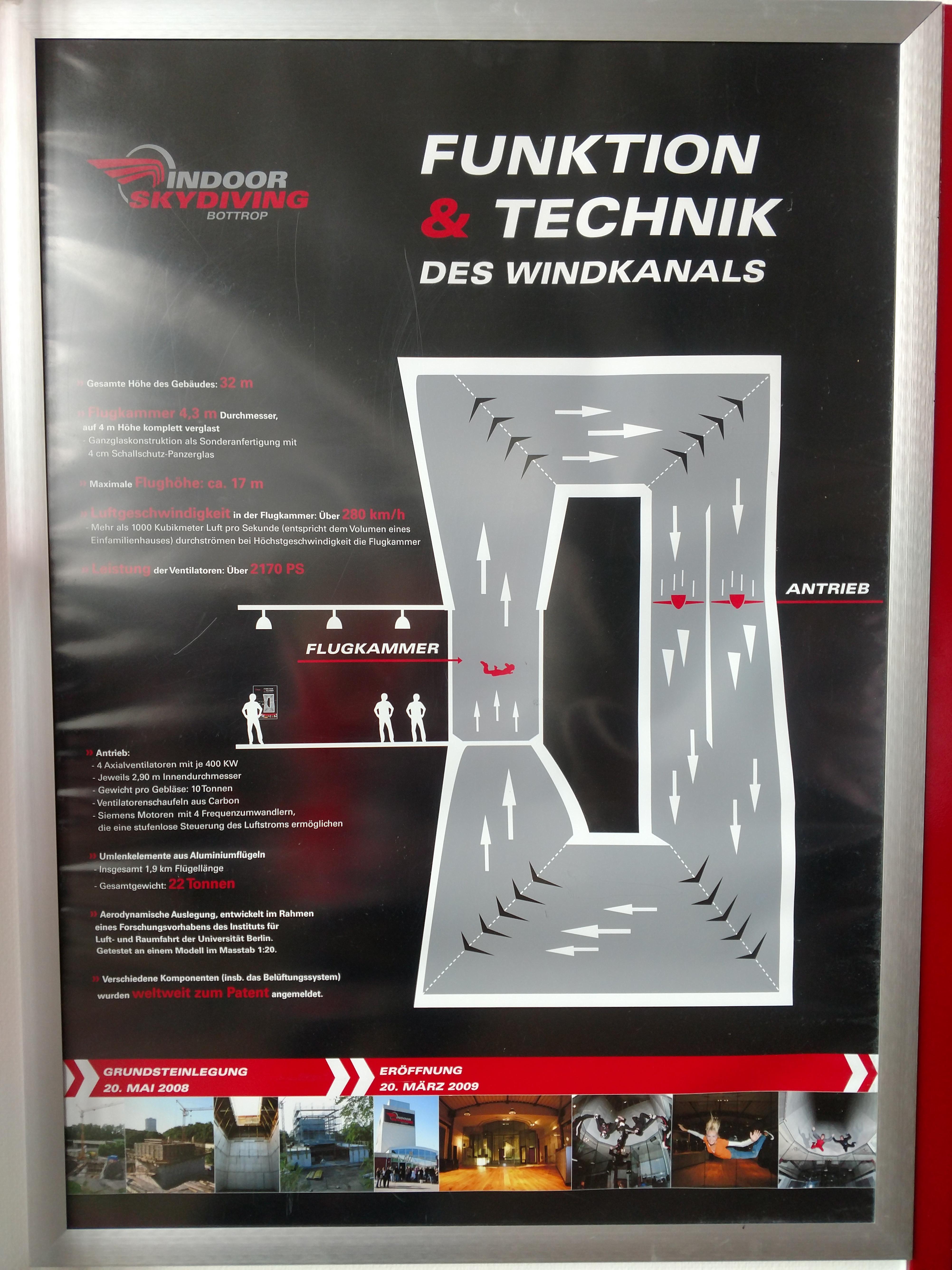 Ziemlich Technik 2 Rahmen Zeitgenössisch - Bilderrahmen Ideen ...