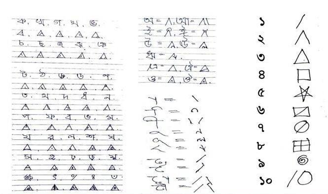 Алфавиты разных народов Kokborok_script3